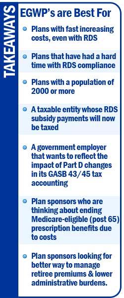 EGWP Medicare Plan Benefits